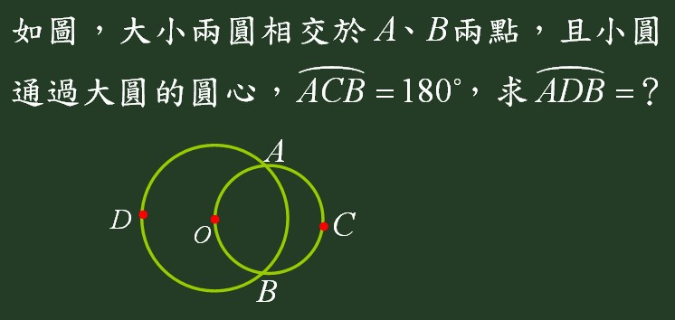 9a22-3上2-2圆心角,圆周角,弦切角(题目上面点一下即可看图解教学)